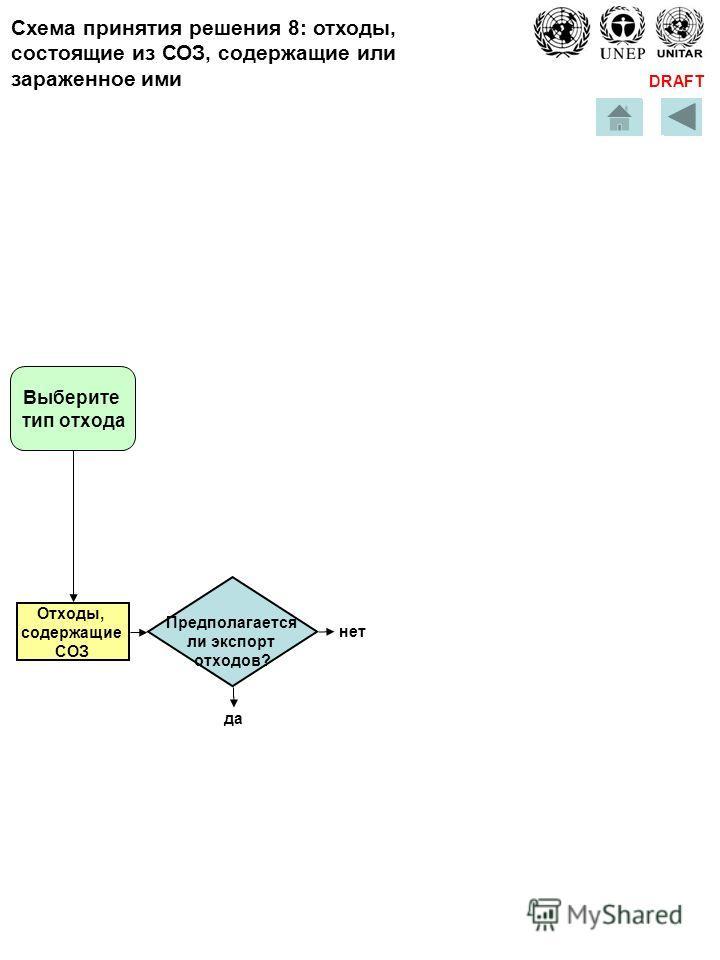 DRAFT Отходы, содержащие СОЗ Выберите тип отхода нет да Предполагается ли экспорт отходов? Схема принятия решения 8: отходы, состоящие из СОЗ, содержащие или зараженное ими