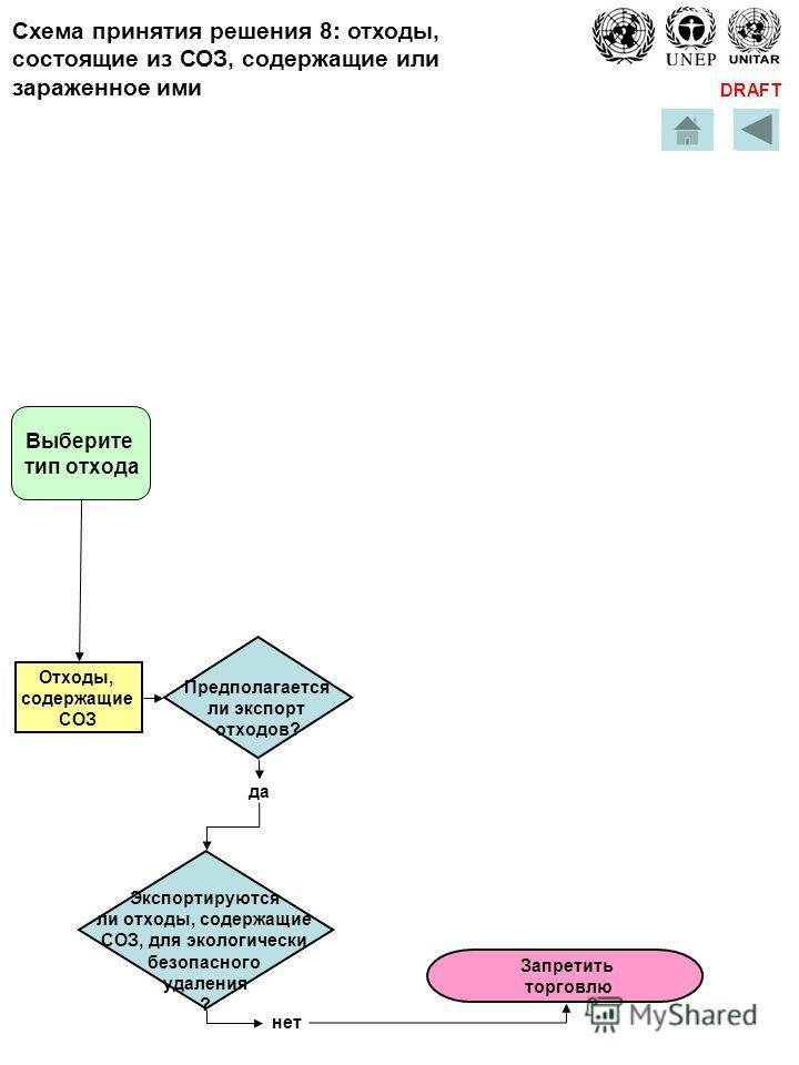 DRAFT Отходы, содержащие СОЗ Выберите тип отхода да Предполагается ли экспорт отходов? Экспортируются ли отходы, содержащие СОЗ, для экологически безопасного удаления ? нет Запретить торговлю Схема принятия решения 8: отходы, состоящие из СОЗ, содерж