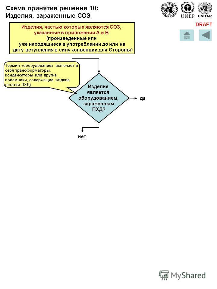 DRAFT Изделие является оборудованием, зараженным ПХД? да нет Термин «оборудование» включает в себя трансформаторы, конденсаторы или другие приемники, содержащие жидкие остатки ПХД) Изделия, частью которых являются СОЗ, указанные в приложении А и В (п