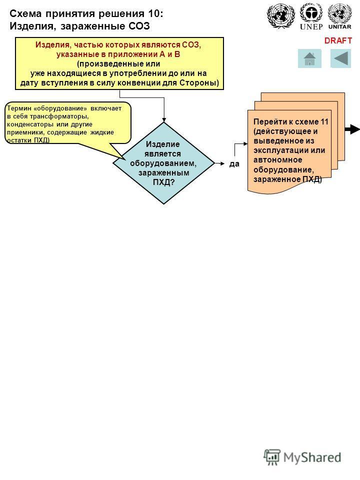 DRAFT Изделие является оборудованием, зараженным ПХД? да Термин «оборудование» включает в себя трансформаторы, конденсаторы или другие приемники, содержащие жидкие остатки ПХД) Изделия, частью которых являются СОЗ, указанные в приложении А и В (произ