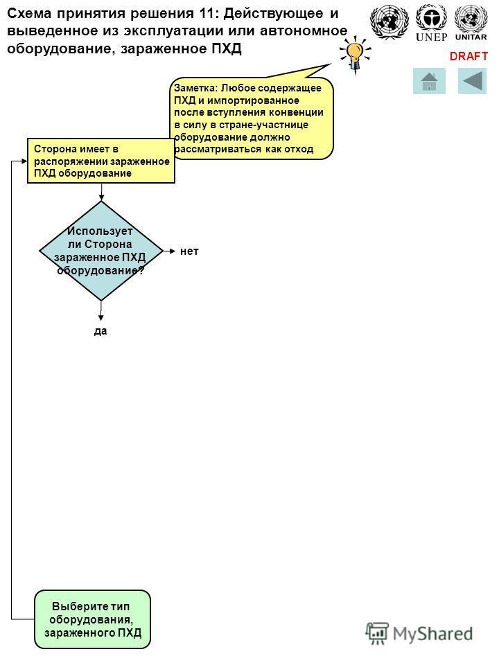 DRAFT Заметка: Любое содержащее ПХД и импортированное после вступления конвенции в силу в стране-участнице оборудование должно рассматриваться как отход Выберите тип оборудования, зараженного ПХД Использует ли Сторона зараженное ПХД оборудование? да