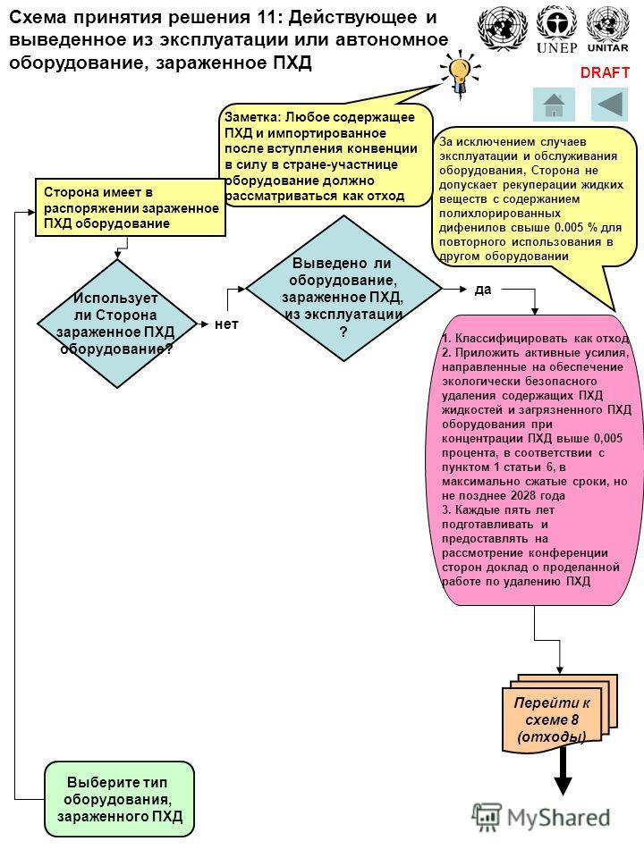 DRAFT Перейти к схеме 8 (отходы) 1. Классифицировать как отход 2. Приложить активные усилия, направленные на обеспечение экологически безопасного удаления содержащих ПХД жидкостей и загрязненного ПХД оборудования при концентрации ПХД выше 0,005 проце