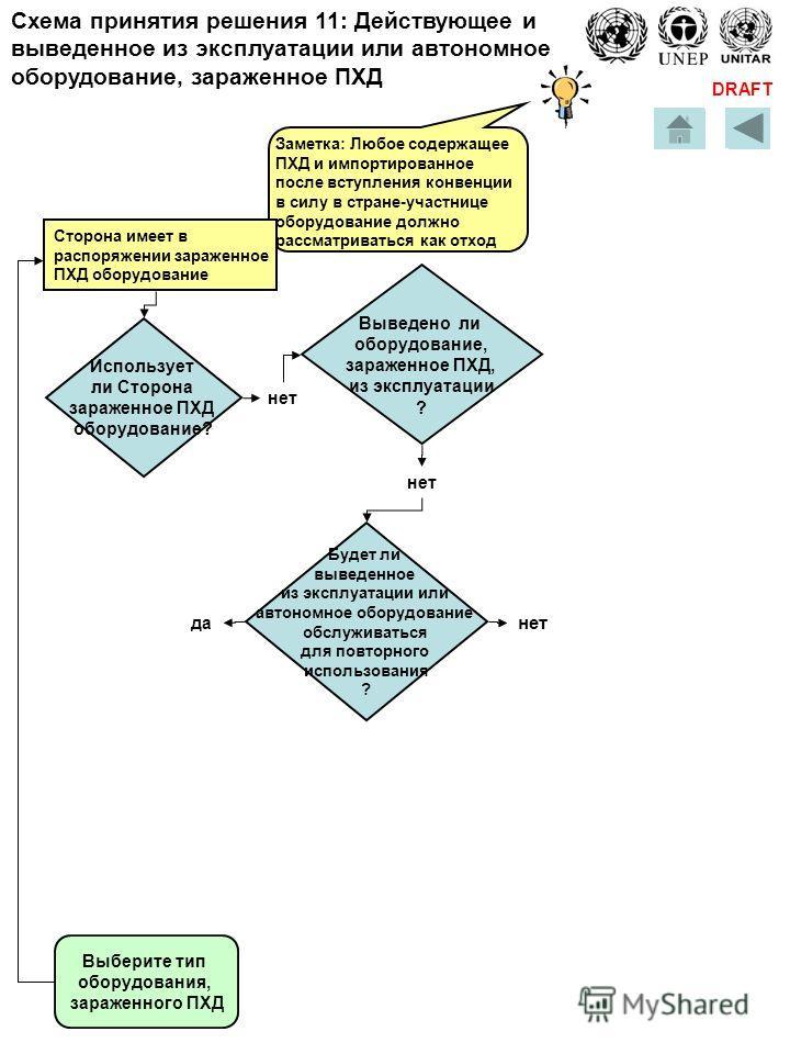 DRAFT Заметка: Любое содержащее ПХД и импортированное после вступления конвенции в силу в стране-участнице оборудование должно рассматриваться как отход Выберите тип оборудования, зараженного ПХД нет да Будет ли выведенное из эксплуатации или автоном