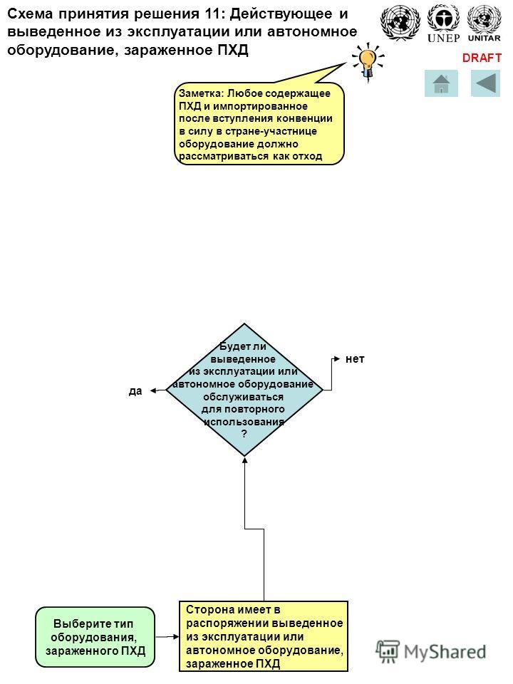 DRAFT Сторона имеет в распоряжении выведенное из эксплуатации или автономное оборудование, зараженное ПХД Заметка: Любое содержащее ПХД и импортированное после вступления конвенции в силу в стране-участнице оборудование должно рассматриваться как отх