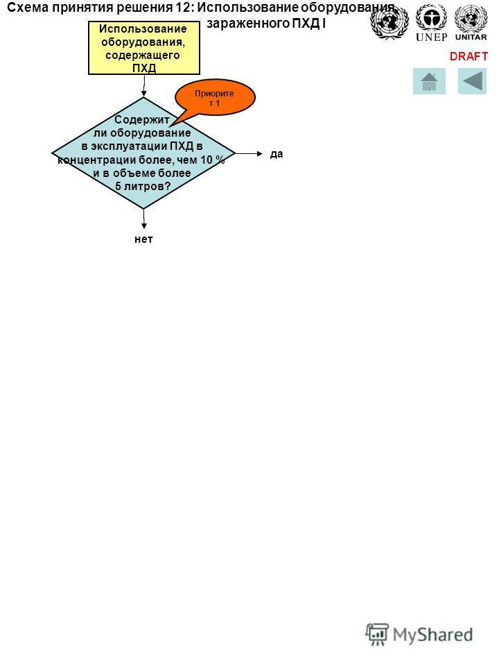 DRAFT Содержит ли оборудование в эксплуатации ПХД в концентрации более, чем 10 % и в объеме более 5 литров? нет Использование оборудования, содержащего ПХД Схема принятия решения 12: Использование оборудования, зараженного ПХД I да Приорите т 1