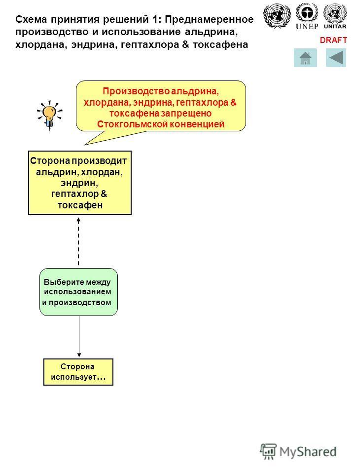 DRAFT Сторона производит альдрин, хлордан, эндрин, гептахлор & токсафен Схема принятия решений 1: Преднамеренное производство и использование альдрина, хлордана, эндрина, гептахлора & токсафена Сторона использует … Производство альдрина, хлордана, эн