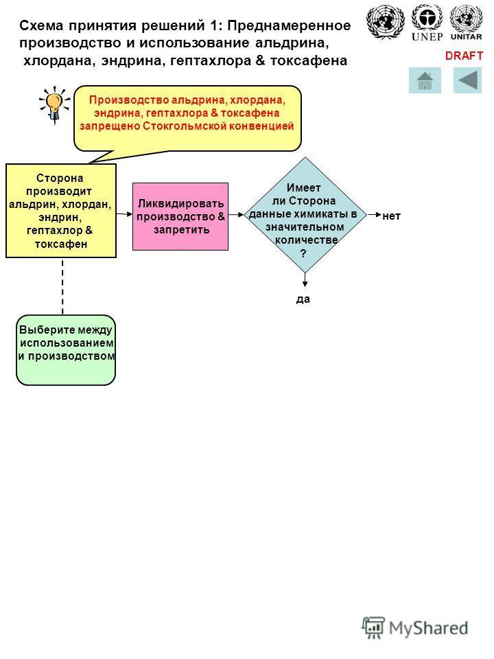 DRAFT Схема принятия решений 1: Преднамеренное производство и использование альдрина, хлордана, эндрина, гептахлора & токсафена Ликвидировать производство & запретить да нет Производство альдрина, хлордана, эндрина, гептахлора & токсафена запрещено С