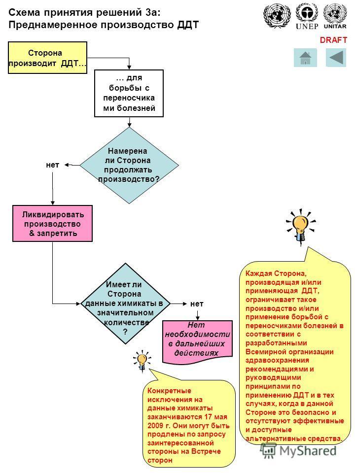 DRAFT Сторона производит ДДТ… для борьбы с переносчика ми болезней нет Намерена ли Сторона продолжать производство? Имеет ли Сторона данные химикаты в значительном количестве ? нет Ликвидировать производство & запретить Нет необходимости в дальнейших