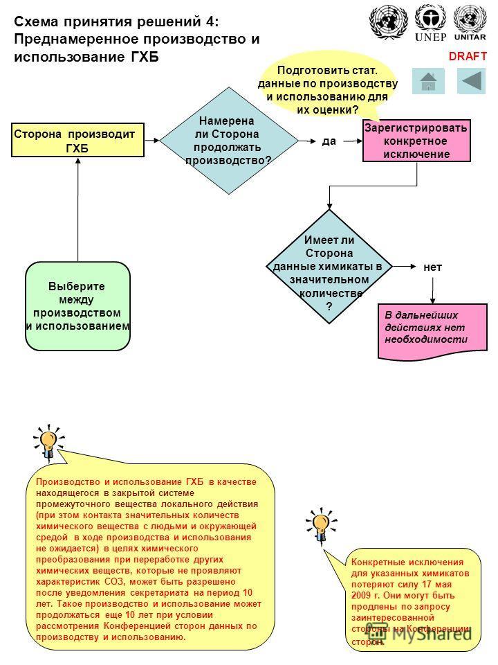 DRAFT Имеет ли Сторона данные химикаты в значительном количестве ? Зарегистрировать конкретное исключение Подготовить стат. данные по производству и использованию для их оценки? Намерена ли Сторона продолжать производство? Выберите между производство