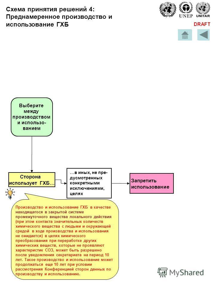 DRAFT …в иных, не пре- дусмотренных конкретными исключениями, целях Выберите между производством и использо- ванием Сторона использует ГХБ… Запретить использование Схема принятия решений 4: Преднамеренное производство и использование ГХБ Производство