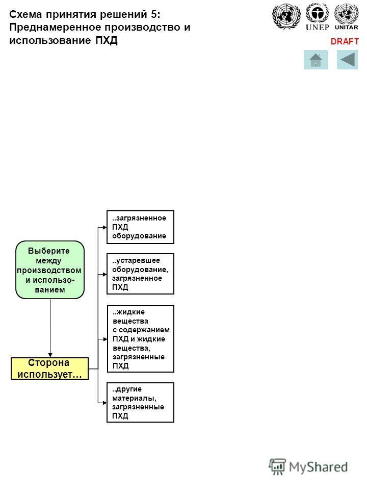 DRAFT..устаревшее оборудование, загрязненное ПХД..загрязненное ПХД оборудование..жидкие вещества с содержанием ПХД и жидкие вещества, загрязненные ПХД..другие материалы, загрязненные ПХД Сторона использует… Выберите между производством и использо- ва