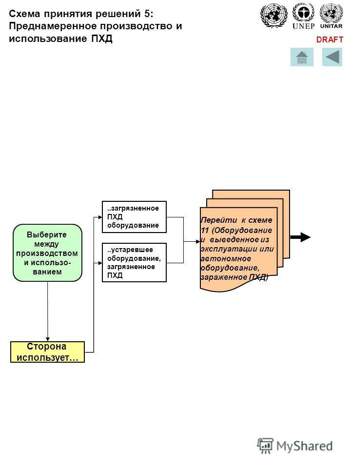 DRAFT..устаревшее оборудование, загрязненное ПХД..загрязненное ПХД оборудование Сторона использует… Выберите между производством и использо- ванием Перейти к схеме 11 (Оборудование и выведенное из эксплуатации или автономное оборудование, зараженное