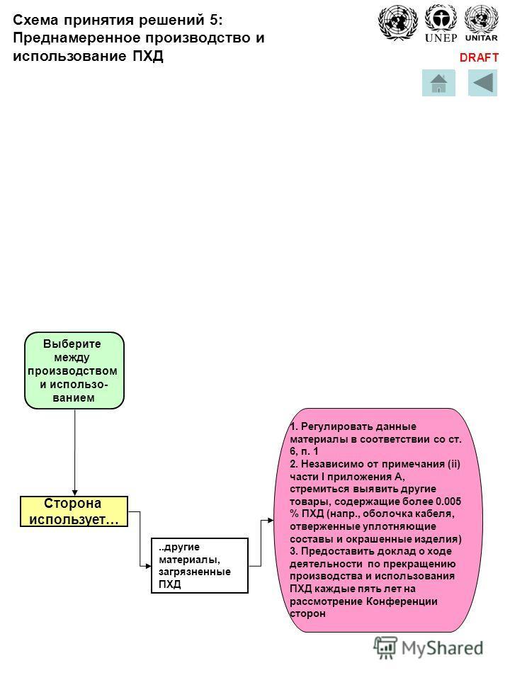 DRAFT..другие материалы, загрязненные ПХД Сторона использует… Выберите между производством и использо- ванием 1. Регулировать данные материалы в соответствии со ст. 6, п. 1 2. Независимо от примечания (ii) части I приложения A, стремиться выявить дру