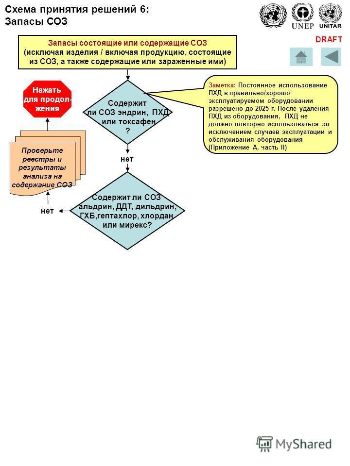 DRAFT Запасы состоящие или содержащие СОЗ (исключая изделия / включая продукцию, состоящие из СОЗ, а также содержащие или зараженные ими) Содержит ли СОЗ эндрин, ПХД или токсафен ? нет Заметка: Постоянное использование ПХД в правильно/хорошо эксплуат
