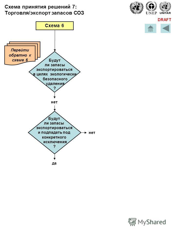DRAFT Схема 6 нет Перейти обратно к схеме 6 Будут ли запасы экспортироваться в целях экологически безопасного удаления ? Будут ли запасы экспортироваться и подпадать под конкретного исключения ? да нет Схема принятия решений 7: Торговля/экспорт запас