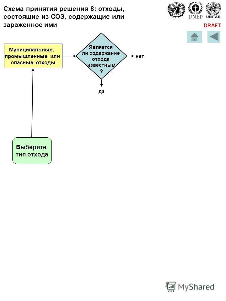 DRAFT Муниципальные, промышленные или опасные отходы Выберите тип отхода Является ли содержание отхода известным ? нет да Схема принятия решения 8: отходы, состоящие из СОЗ, содержащие или зараженное ими