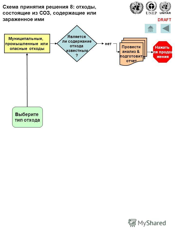 DRAFT Провести анализ & подготовить отчет Нажать для продол- жения Муниципальные, промышленные или опасные отходы Выберите тип отхода Является ли содержание отхода известным ? нет Схема принятия решения 8: отходы, состоящие из СОЗ, содержащие или зар