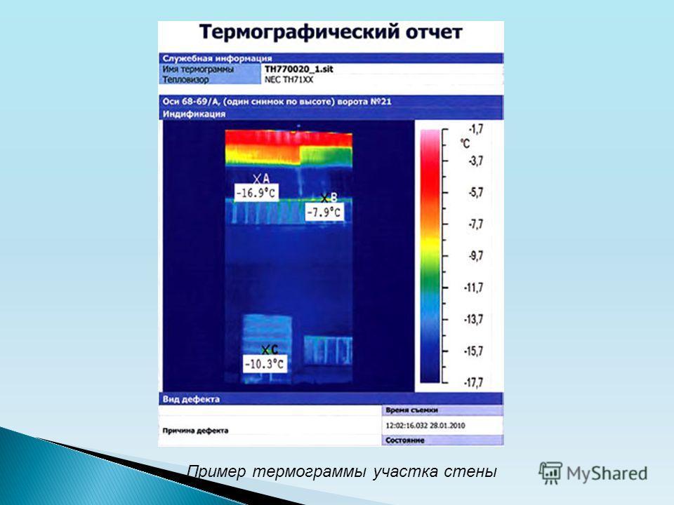 Пример термограммы участка стены