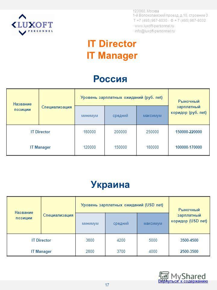 17 IT Director IT Manager Название позиции Специализация Уровень зарплатных ожиданий (руб. net) Рыночный зарплатный коридор (руб. net) минимумсредниймаксимум IT Director180000200000250000150000-220000 IT Manager120000150000180000100000-170000 123060,