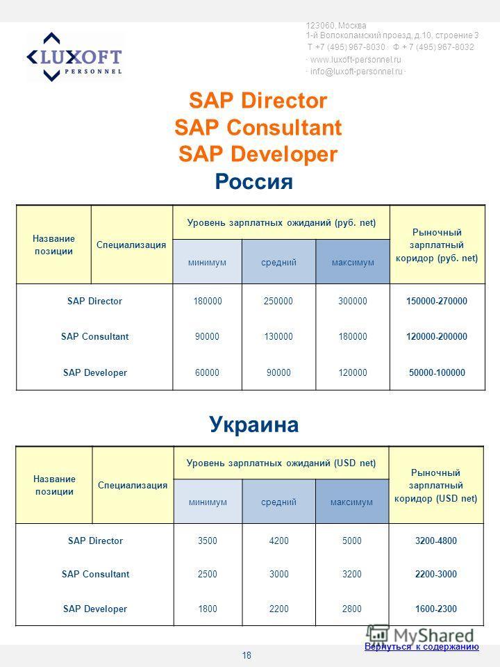 18 SAP Director SAP Consultant SAP Developer 123060, Москва 1-й Волоколамский проезд, д.10, строение 3 T +7 (495) 967-8030 Ф + 7 (495) 967-8032 www.luxoft-personnel.ru info@luxoft-personnel.ru Название позиции Специализация Уровень зарплатных ожидани