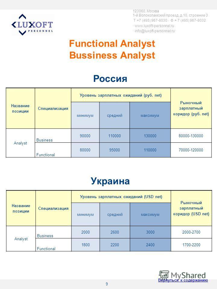 9 Functional Analyst Bussiness Analyst 123060, Москва 1-й Волоколамский проезд, д.10, строение 3 T +7 (495) 967-8030 Ф + 7 (495) 967-8032 www.luxoft-personnel.ru info@luxoft-personnel.ru Название позиции Специализация Уровень зарплатных ожиданий (руб