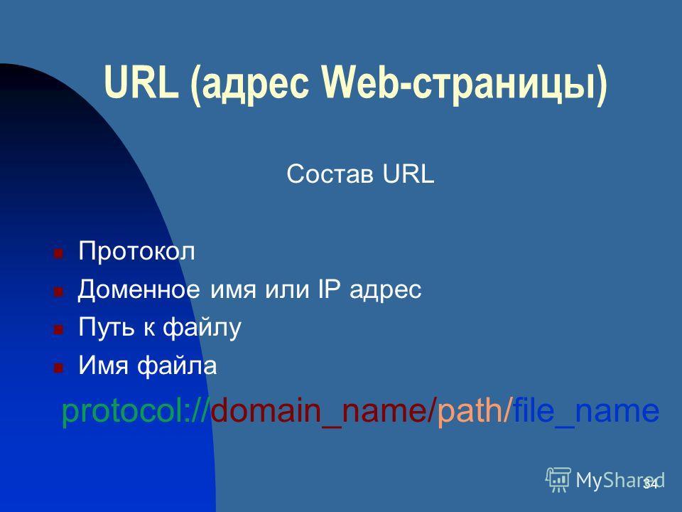 34 URL (адрес Web-страницы) Состав URL Протокол Доменное имя или IP адрес Путь к файлу Имя файла protocol://domain_name/path/file_name