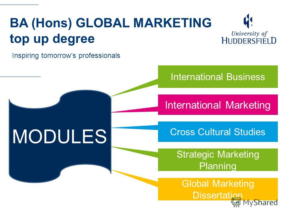 BA (Hons) GLOBAL MARKETING top up degree Inspiring tomorrows professionals International Marketing International Business Cross Cultural Studies Strategic Marketing Planning Global Marketing Dissertation MODULES