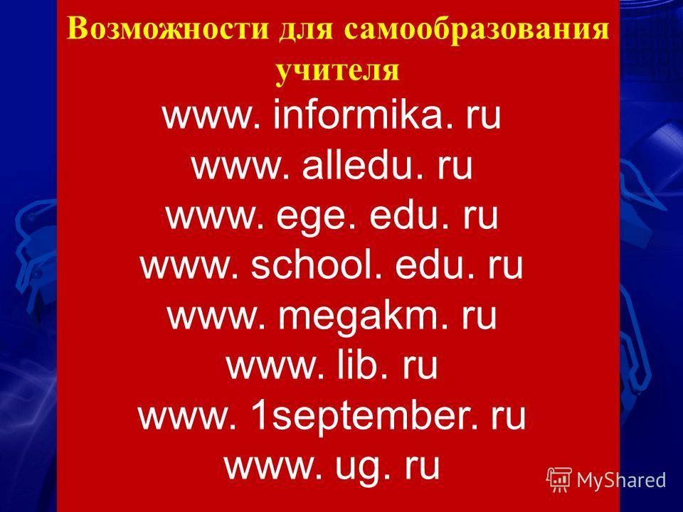 Возможности для самообразования учителя www. informika. ru www. alledu. ru www. ege. edu. ru www. school. edu. ru www. megakm. ru www. lib. ru www. 1september. ru www. ug. ru