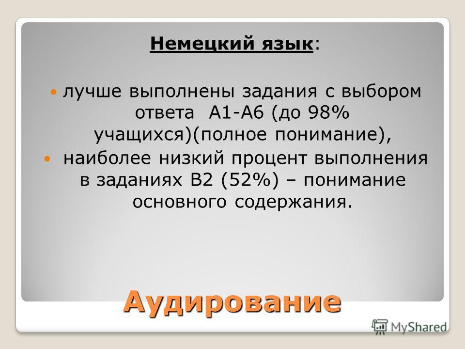 Аудирование Немецкий язык: лучше выполнены задания с выбором ответа А1-А6 (до 98% учащихся)(полное понимание), наиболее низкий процент выполнения в заданиях В2 (52%) – понимание основного содержания.
