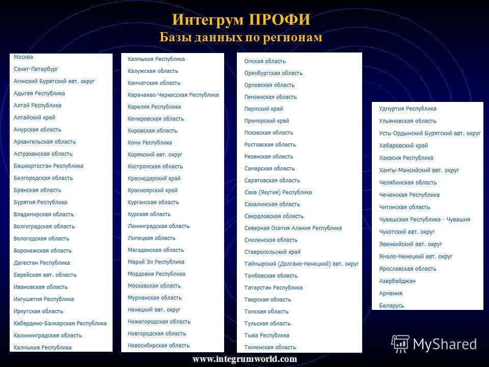 Интегрум ПРОФИ Базы данных по регионам