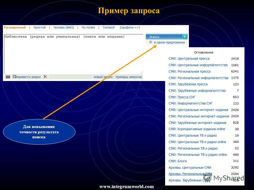 www.integrumworld.com Для повышения точности результата поиска