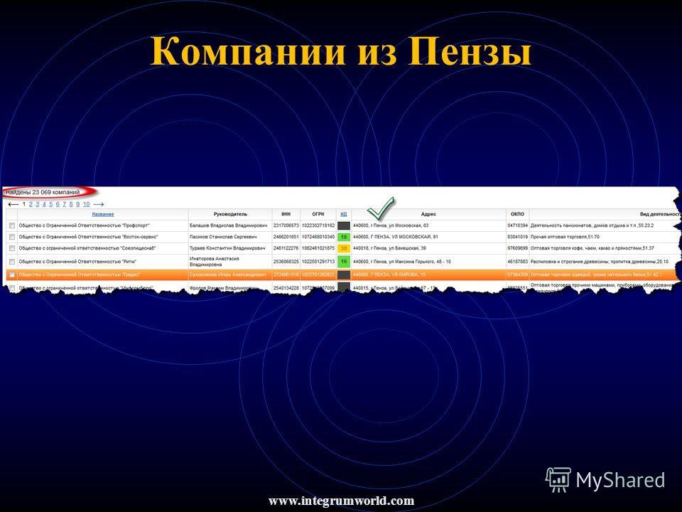 Компании из Пензы www.integrumworld.com