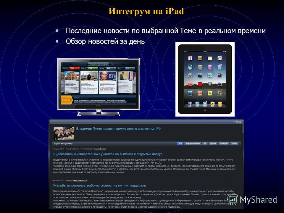 Последние новости по выбранной Теме в реальном времени Обзор новостей за день Интегрум на iPad