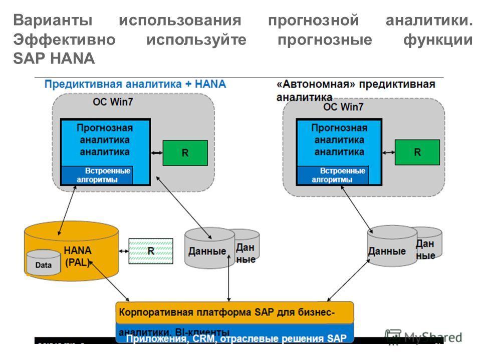 Варианты использования прогнозной аналитики. Эффективно используйте прогнозные функции SAP HANA