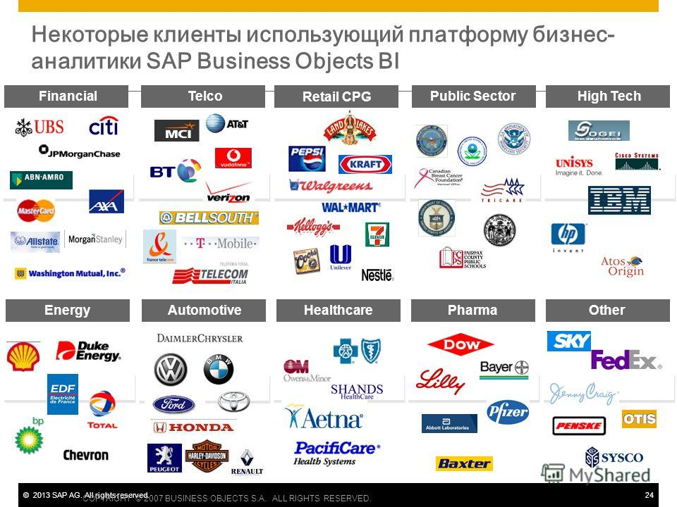 ©2013 SAP AG. All rights reserved.24 COPYRIGHT © 2007 BUSINESS OBJECTS S.A. ALL RIGHTS RESERVED. Некоторые клиенты использующий платформу бизнес- аналитики SAP Business Objects BI High Tech Retail CPG Public SectorFinancialTelco EnergyAutomotiveHealt