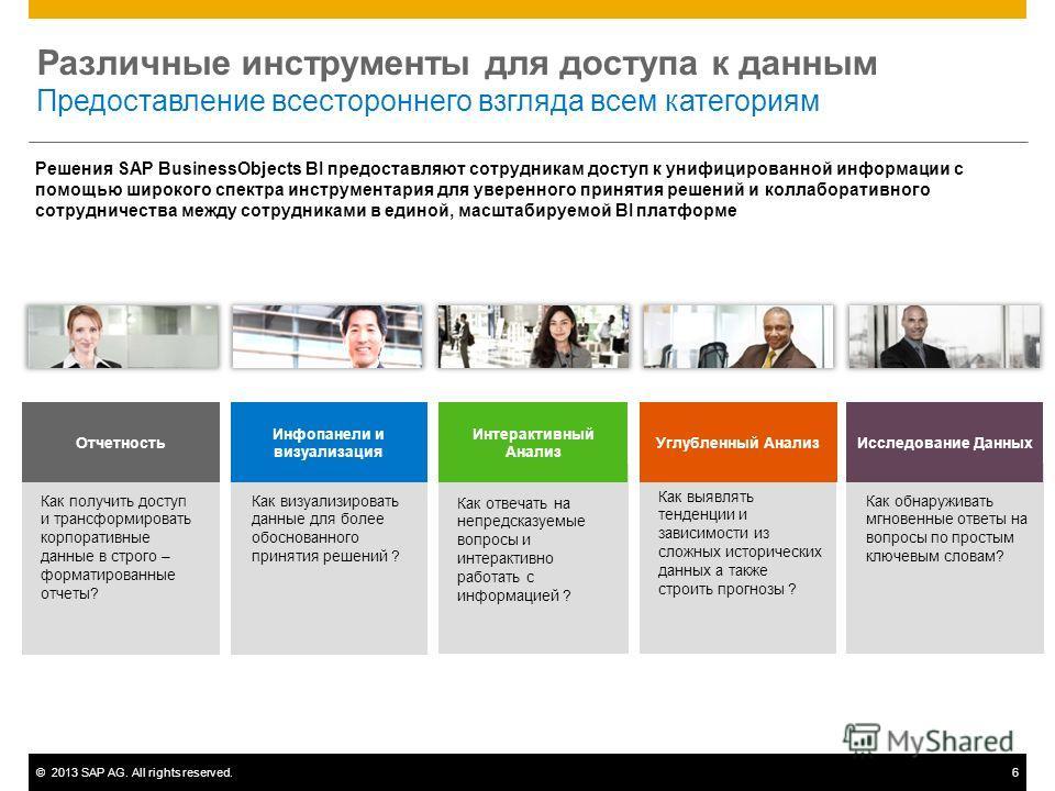 ©2013 SAP AG. All rights reserved.6 Различные инструменты для доступа к данным Предоставление всестороннего взгляда всем категориям Инфопанели и визуализация Как визуализировать данные для более обоснованного принятия решений ? Как отвечать на непред