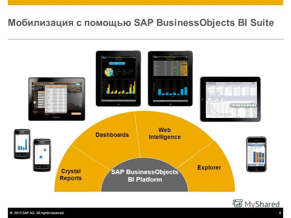 ©2013 SAP AG. All rights reserved.8 Мобилизация с помощью SAP BusinessObjects BI Suite Dashboards Crystal Reports Web Intelligence Explorer SAP BusinessObjects BI Platform