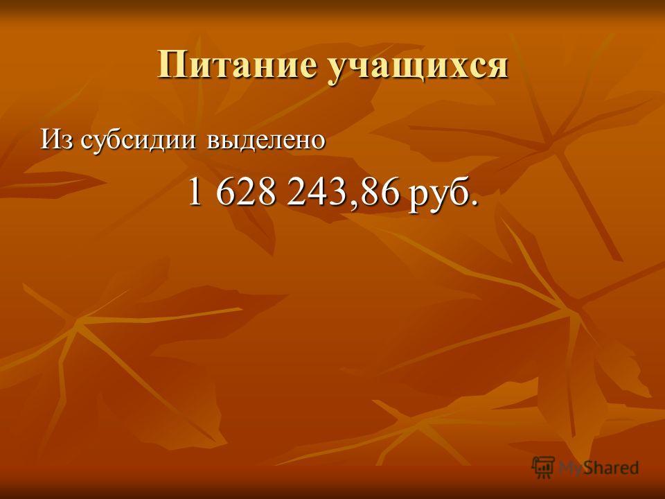 Питание учащихся Из субсидии выделено 1 628 243,86 руб.