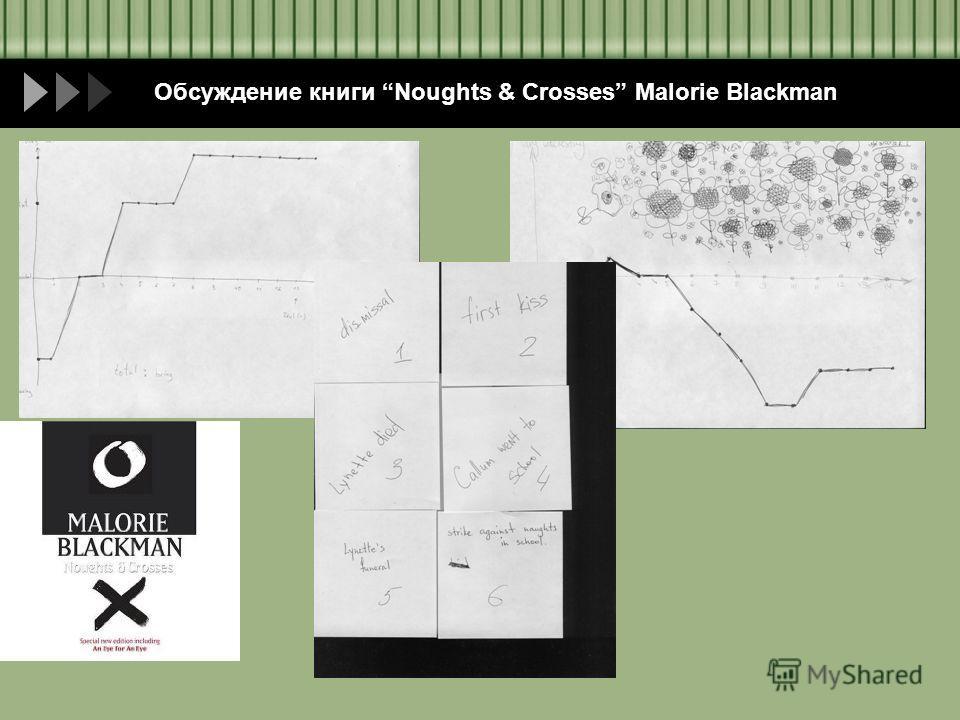 Обсуждение книги Noughts & Crosses Malorie Blackman