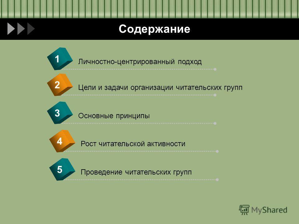 Содержание Цели и задачи организации читательских групп 2 Личностно-центрированный подход 1 Рост читательской активности 4 Основные принципы 3 Проведение читательских групп 5