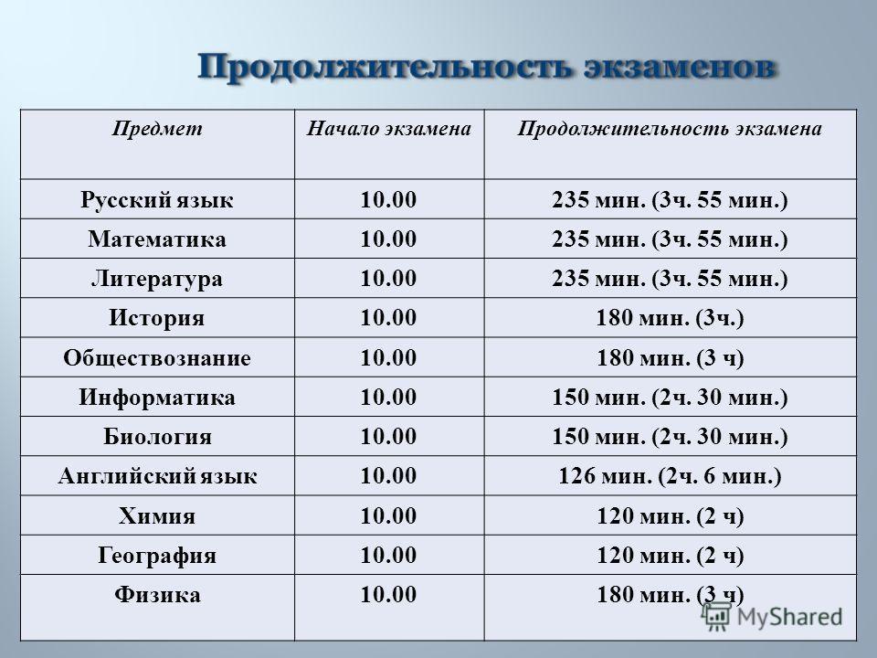 Таблица растворимости скачать для печати