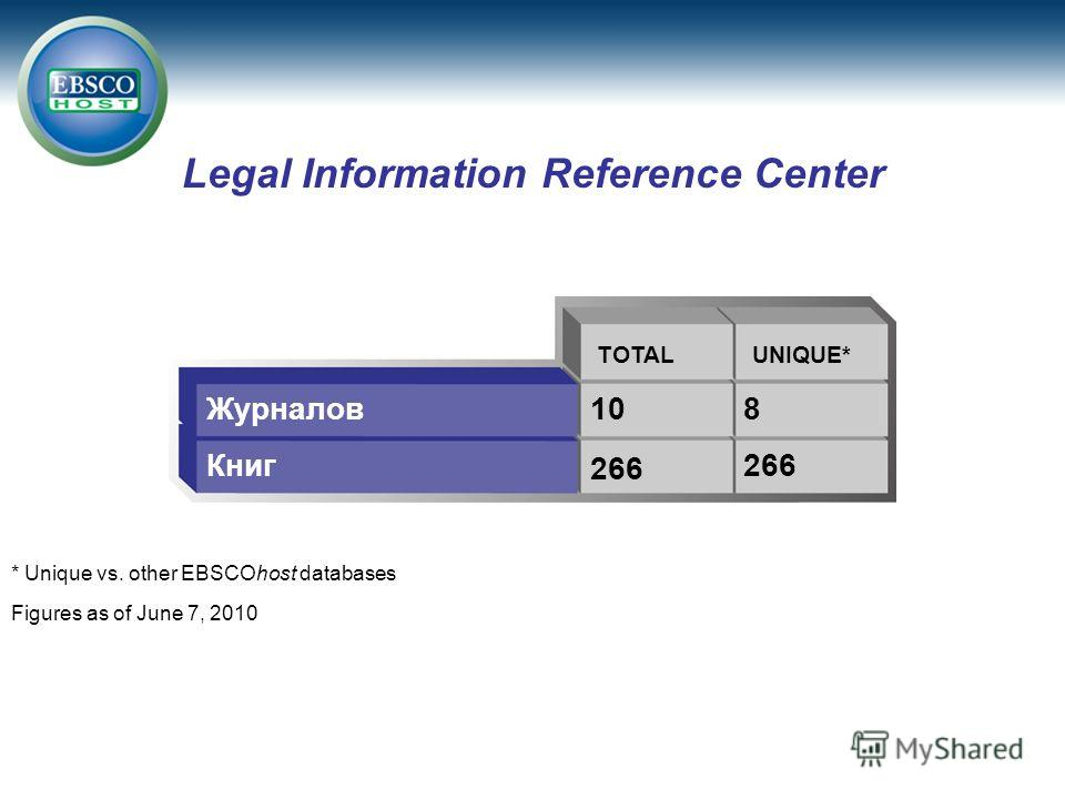 Legal Information Reference Center Журналов Книг TOTAL 10 266 8 266 UNIQUE* * Unique vs. other EBSCOhost databases Figures as of June 7, 2010