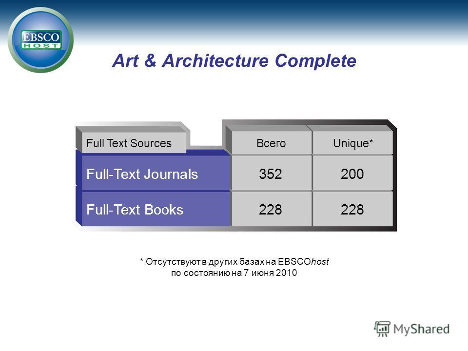 Full-Text Journals352200 Full-Text Books228228 Full Text Sources Art & Architecture Complete ВсегоUnique* * Отсутствуют в других базах на EBSCOhost по состоянию на 7 июня 2010