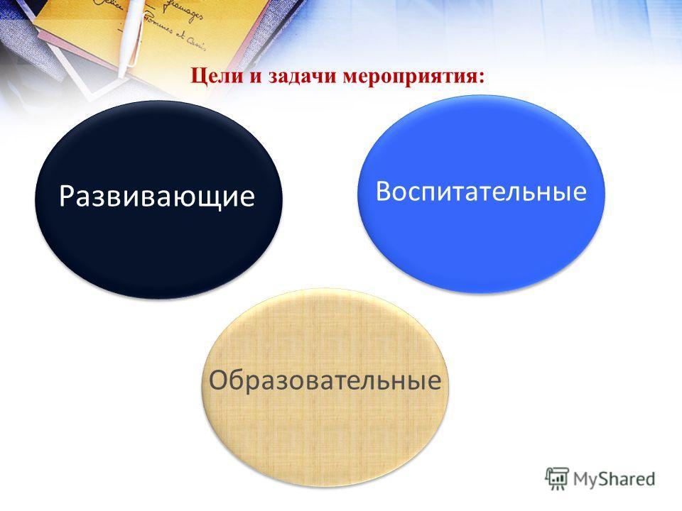 Цели и задачи мероприятия: Развивающие Воспитательные Образовательные