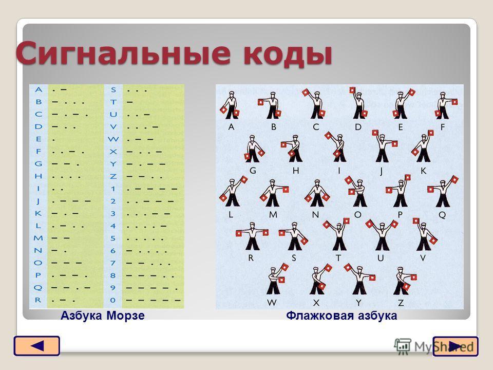 Сигнальные коды 11 Азбука МорзеФлажковая азбука