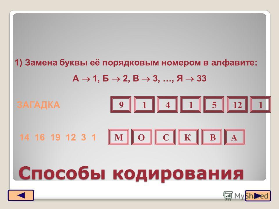 Способы кодирования 14 1) Замена буквы её порядковым номером в алфавите: А 1, Б 2, В 3, …, Я 33 ЗАГАДКА 91415121 14 16 19 12 3 1 МОСКВА