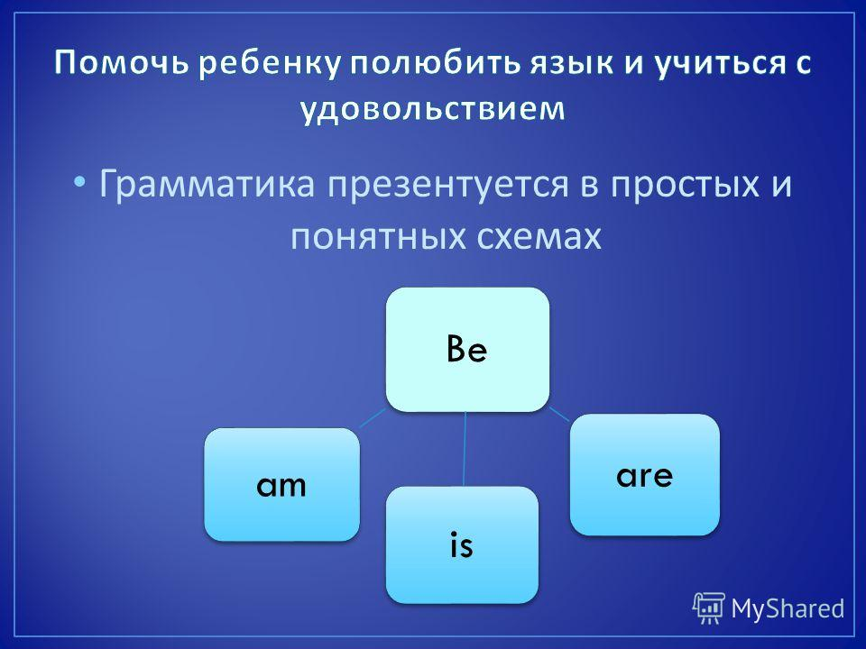 Грамматика презентуется в простых и понятных схемах