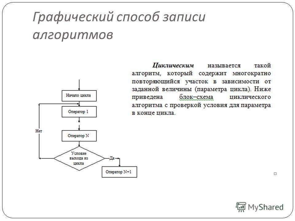 Графический способ записи алгоритмов