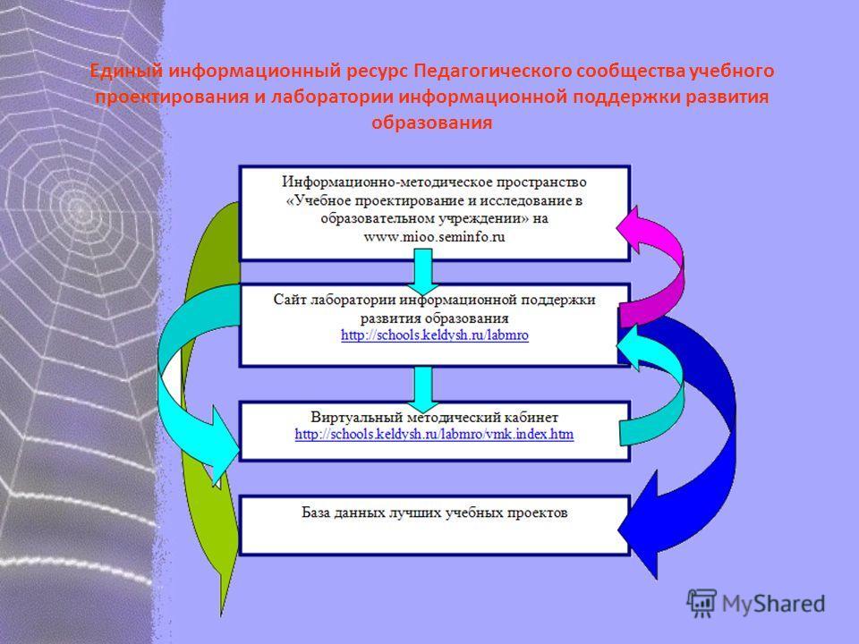 Единый информационный ресурс Педагогического сообщества учебного проектирования и лаборатории информационной поддержки развития образования