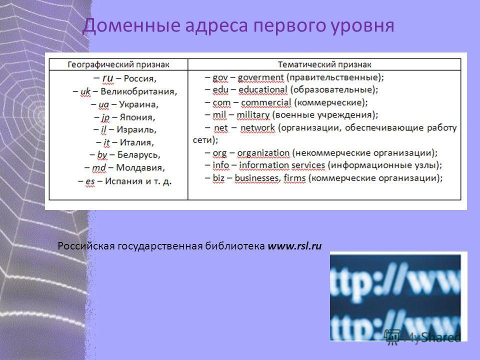 Доменные адреса первого уровня Российская государственная библиотека www.rsl.ru
